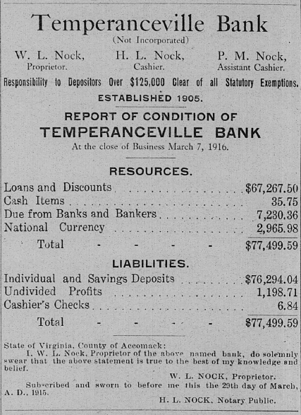 19160401 Bank Advert